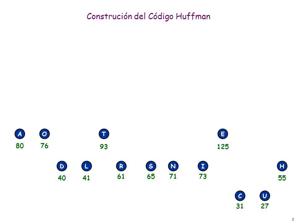 2 Construción del Código Huffman RSNI E H CU 3127 55 71736165 125 40 T DL 41 93 AO 8076