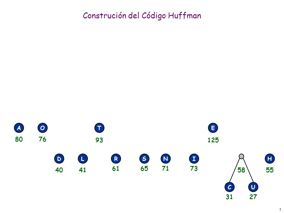 3 Construción del Código Huffman RSNI E H CU 58 DL AOT 3127 55 71736165 125 4041 93 8076