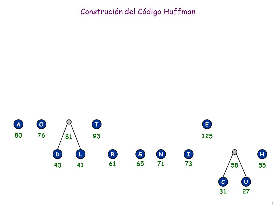 4 Construción del Código Huffman RSNI E H CU 58 DL 81 AOT 3127 55 71736165 125 4041 93 8076