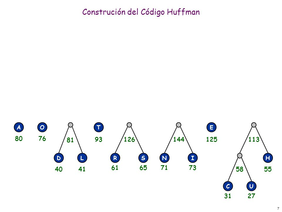 7 Construción del Código Huffman RSNI E H CU 58 113144126 DL 81 AOT 3127 55 71736165 125 4041 93 8076