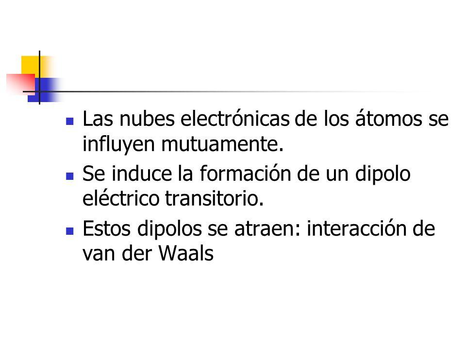 Las nubes electrónicas de los átomos se influyen mutuamente. Se induce la formación de un dipolo eléctrico transitorio. Estos dipolos se atraen: inter