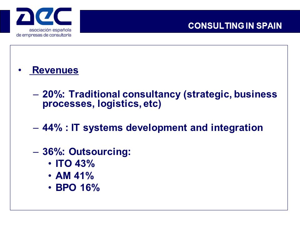 Revenues –20%: Traditional consultancy (strategic, business processes, logistics, etc) –44% : IT systems development and integration –36%: Outsourcing: ITO 43% AM 41% BPO 16% CONSULTING IN SPAIN