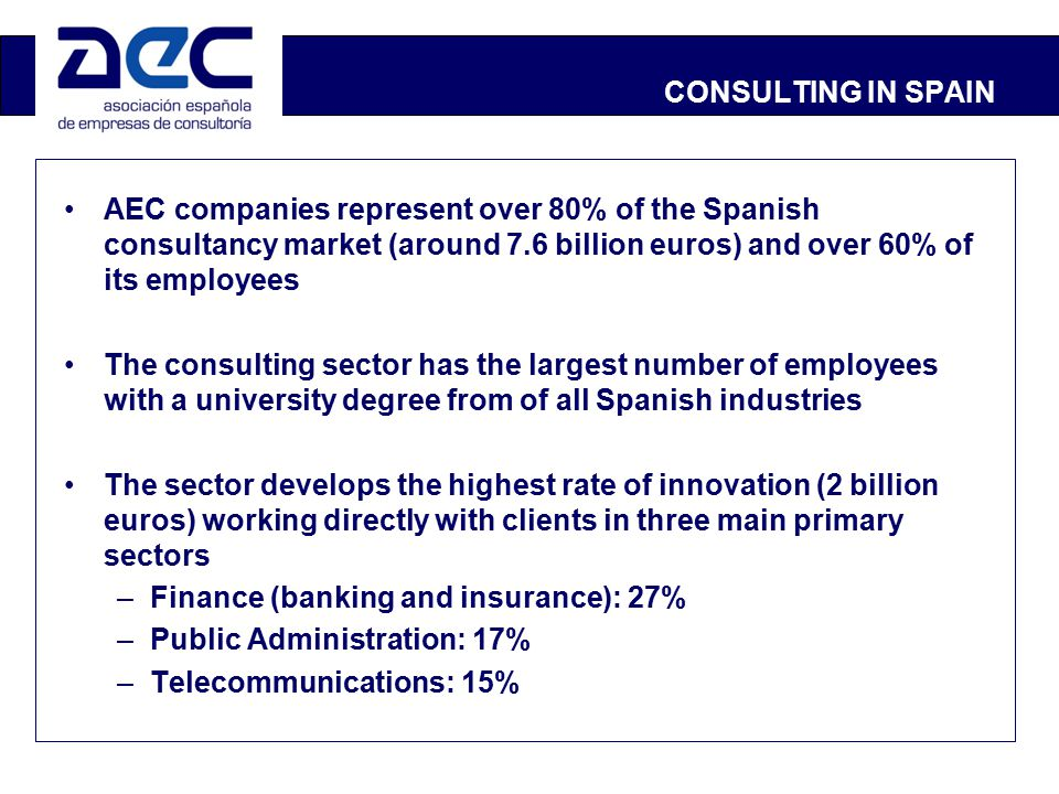 AEC companies represent over 80% of the Spanish consultancy market (around 7.6 billion euros) and over 60% of its employees The consulting sector has the largest number of employees with a university degree from of all Spanish industries The sector develops the highest rate of innovation (2 billion euros) working directly with clients in three main primary sectors –Finance (banking and insurance): 27% –Public Administration: 17% –Telecommunications: 15%