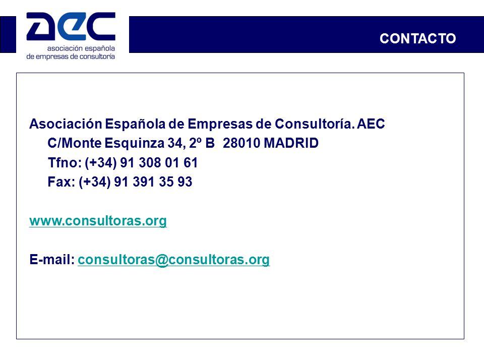CONTACTO Asociación Española de Empresas de Consultoría. AEC C/Monte Esquinza 34, 2º B 28010 MADRID Tfno: (+34) 91 308 01 61 Fax: (+34) 91 391 35 93 w