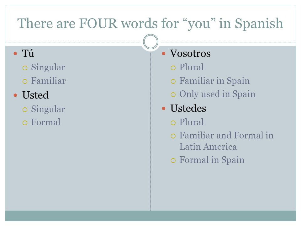 There are FOUR words for you in Spanish Tú  Singular  Familiar Usted  Singular  Formal Vosotros  Plural  Familiar in Spain  Only used in Spain Ustedes  Plural  Familiar and Formal in Latin America  Formal in Spain