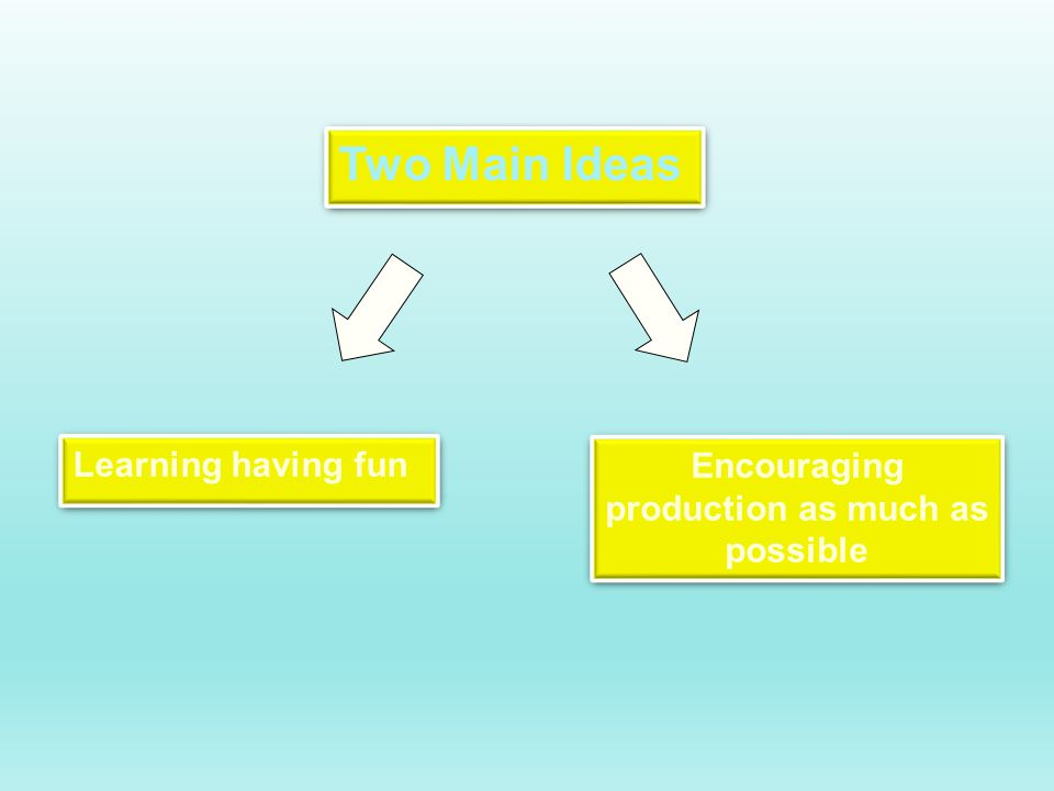 Two Main Ideas Learning having fun Encouraging production as much as possible