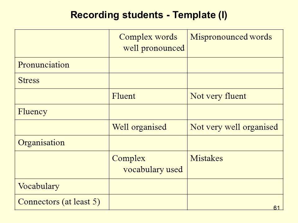 61 Recording students - Template (I) Complex words well pronounced Mispronounced words Pronunciation Stress FluentNot very fluent Fluency Well organis