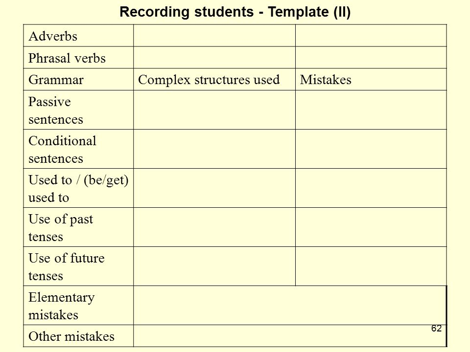 62 Recording students - Template (II) Adverbs Phrasal verbs GrammarComplex structures usedMistakes Passive sentences Conditional sentences Used to / (