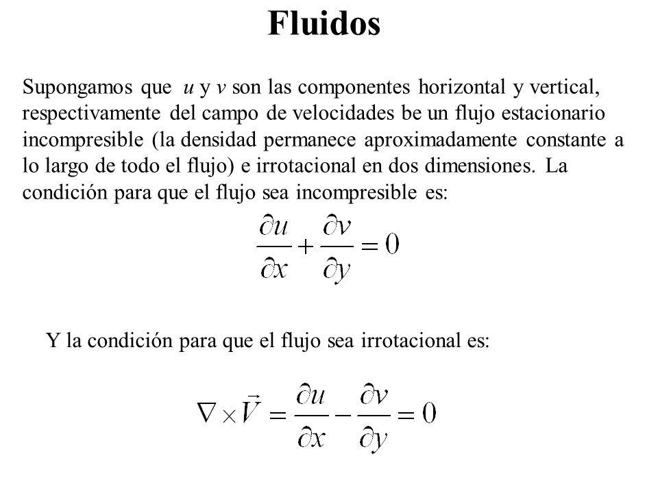 Supongamos que u y v son las componentes horizontal y vertical, respectivamente del campo de velocidades be un flujo estacionario incompresible (la densidad permanece aproximadamente constante a lo largo de todo el flujo) e irrotacional en dos dimensiones.