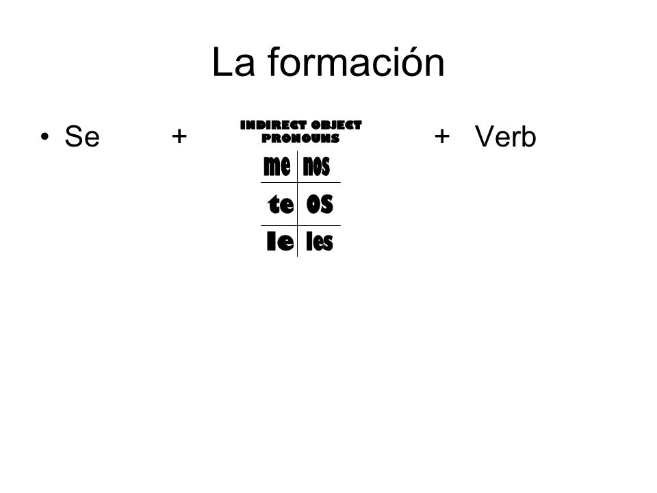 In using this formation, the se (which identifies that the event was unintentional) must be used with an indirect object pronoun to identify what occurred.