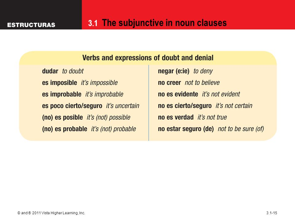 3.1 The subjunctive in noun clauses © and ® 2011 Vista Higher Learning, Inc.3.1-15