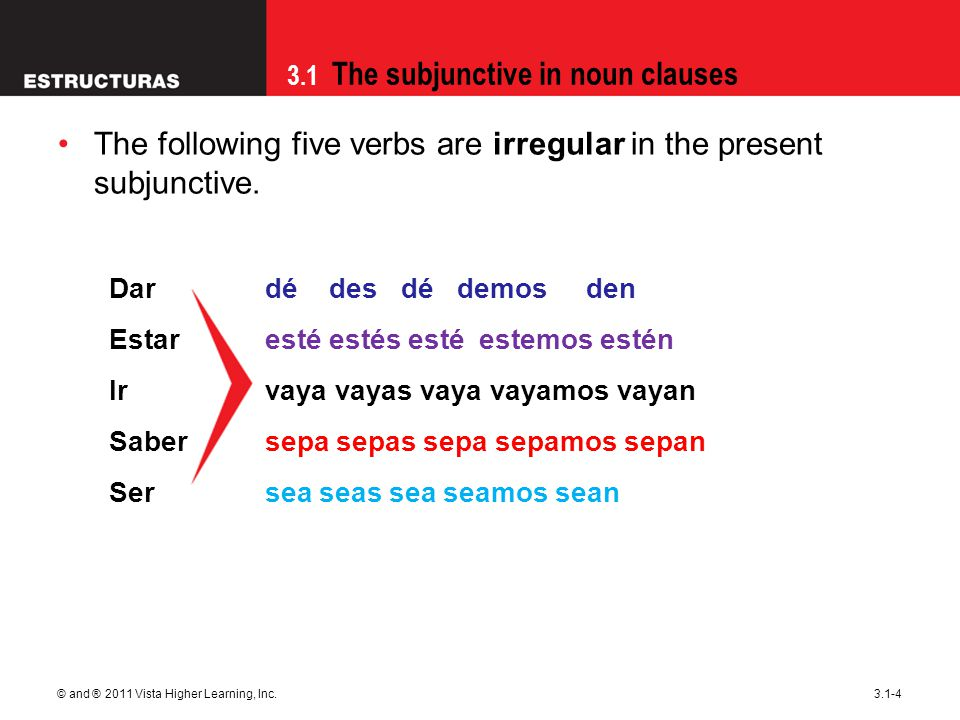 3.1 The subjunctive in noun clauses © and ® 2011 Vista Higher Learning, Inc.3.1-4 The following five verbs are irregular in the present subjunctive. D