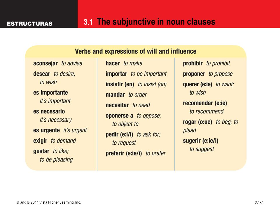 3.1 The subjunctive in noun clauses © and ® 2011 Vista Higher Learning, Inc.3.1-7