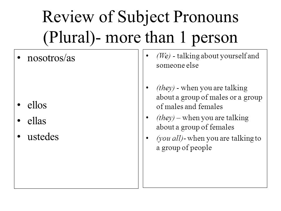 Review of Subject Pronouns (Plural)- more than 1 person nosotros/as ellos ellas ustedes (We) - talking about yourself and someone else (they) - when you are talking about a group of males or a group of males and females (they) – when you are talking about a group of females (you all)- when you are talking to a group of people