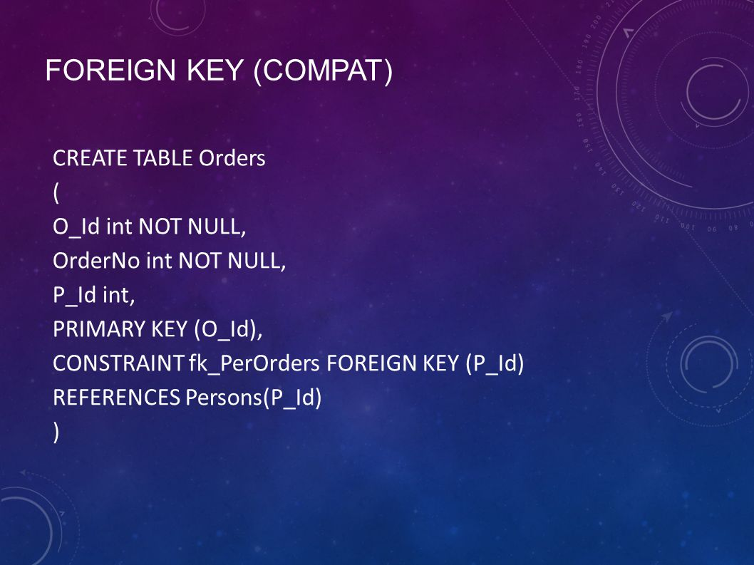 FOREIGN KEY (COMPAT) CREATE TABLE Orders ( O_Id int NOT NULL, OrderNo int NOT NULL, P_Id int, PRIMARY KEY (O_Id), CONSTRAINT fk_PerOrders FOREIGN KEY