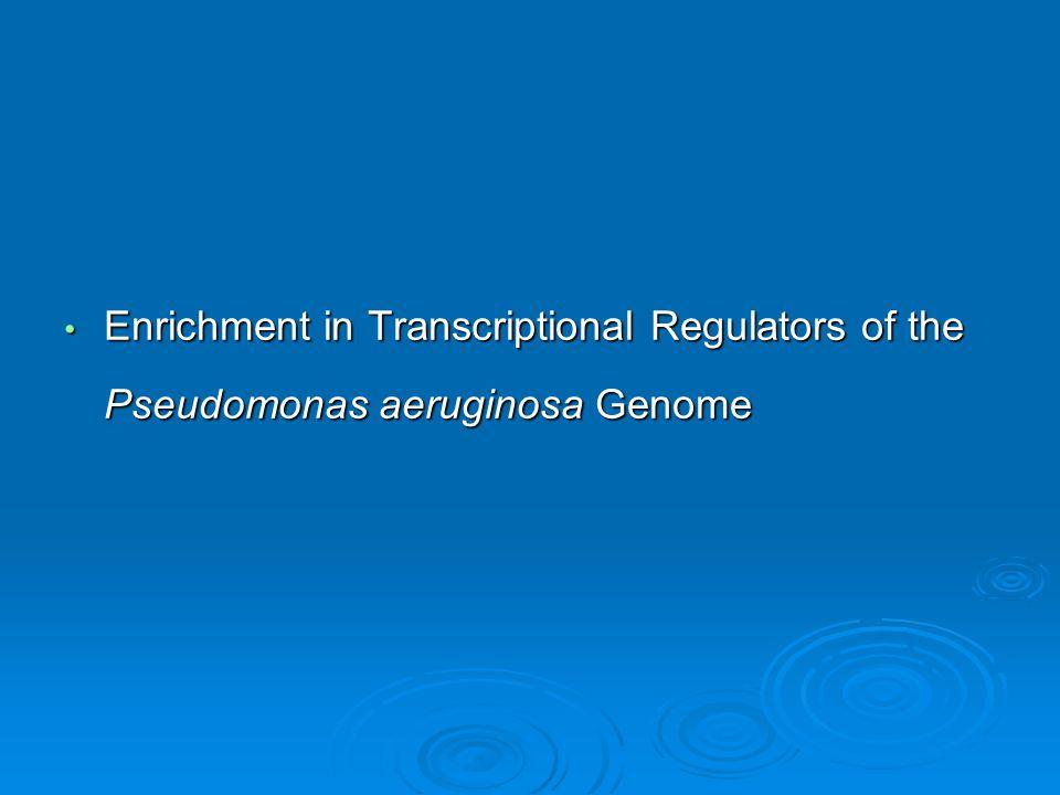 Enrichment in Transcriptional Regulators of the Pseudomonas aeruginosa Genome Enrichment in Transcriptional Regulators of the Pseudomonas aeruginosa Genome