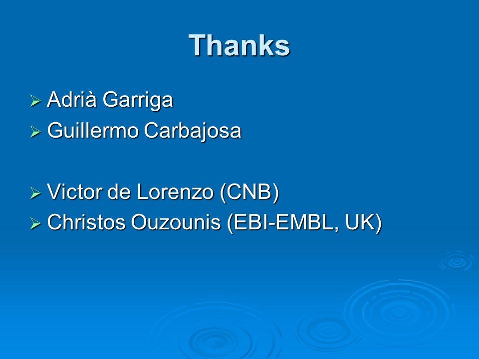 Thanks  Adrià Garriga  Guillermo Carbajosa  Victor de Lorenzo (CNB)  Christos Ouzounis (EBI-EMBL, UK)