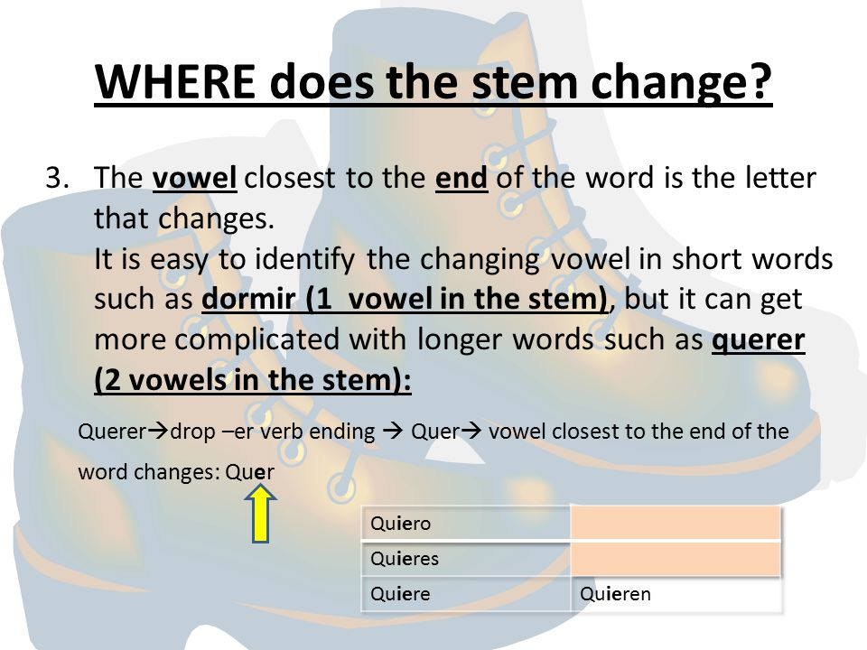 WHERE does the stem change.3.The vowel closest to the end of the word is the letter that changes.