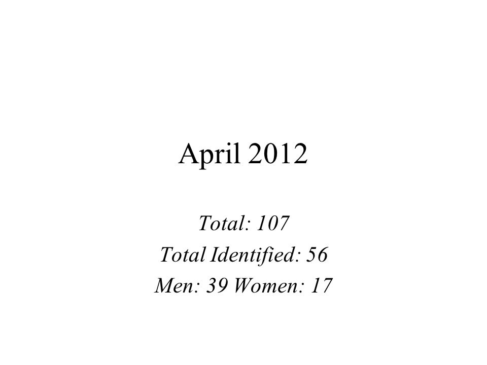 April 2012 Total: 107 Total Identified: 56 Men: 39 Women: 17