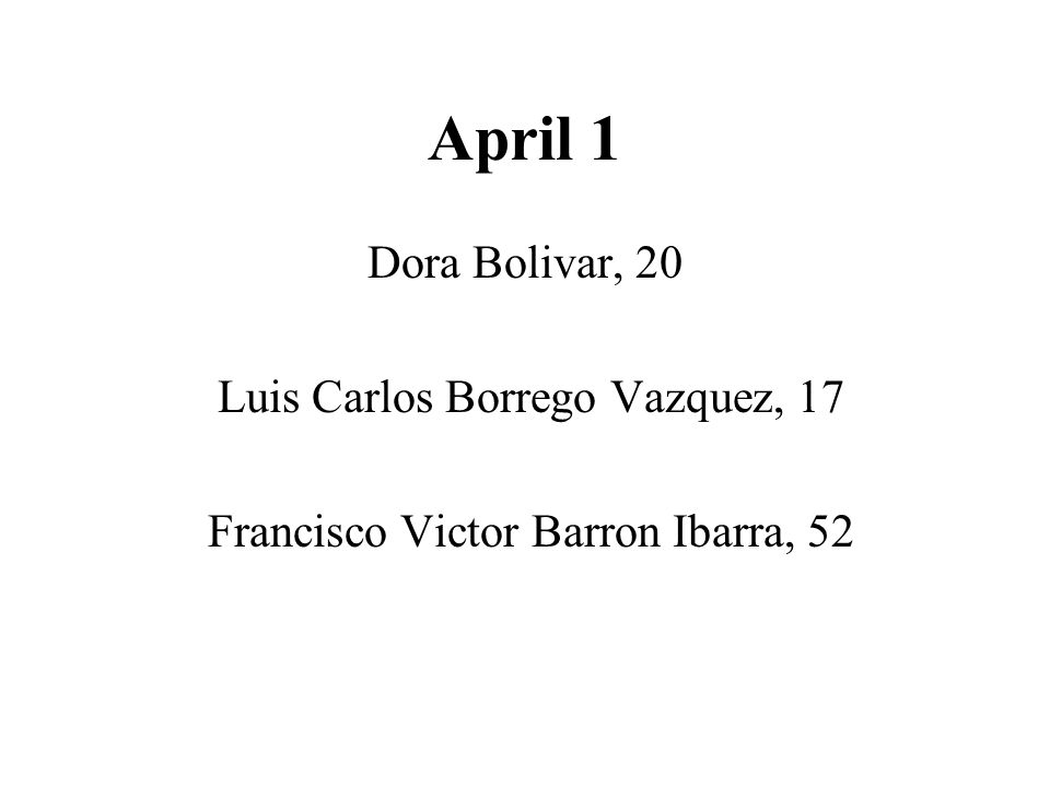 April 18 Eduardo Madero, 22 Lizbeth Griselda Perez Vallejo, 37