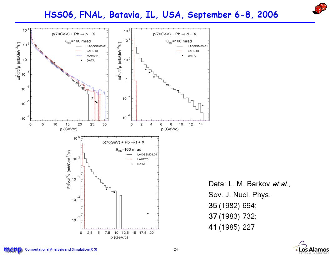 Computational Analysis and Simulation (X-3) mcnpmcnp 24 HSS06, FNAL, Batavia, IL, USA, September 6-8, 2006 Data: L.