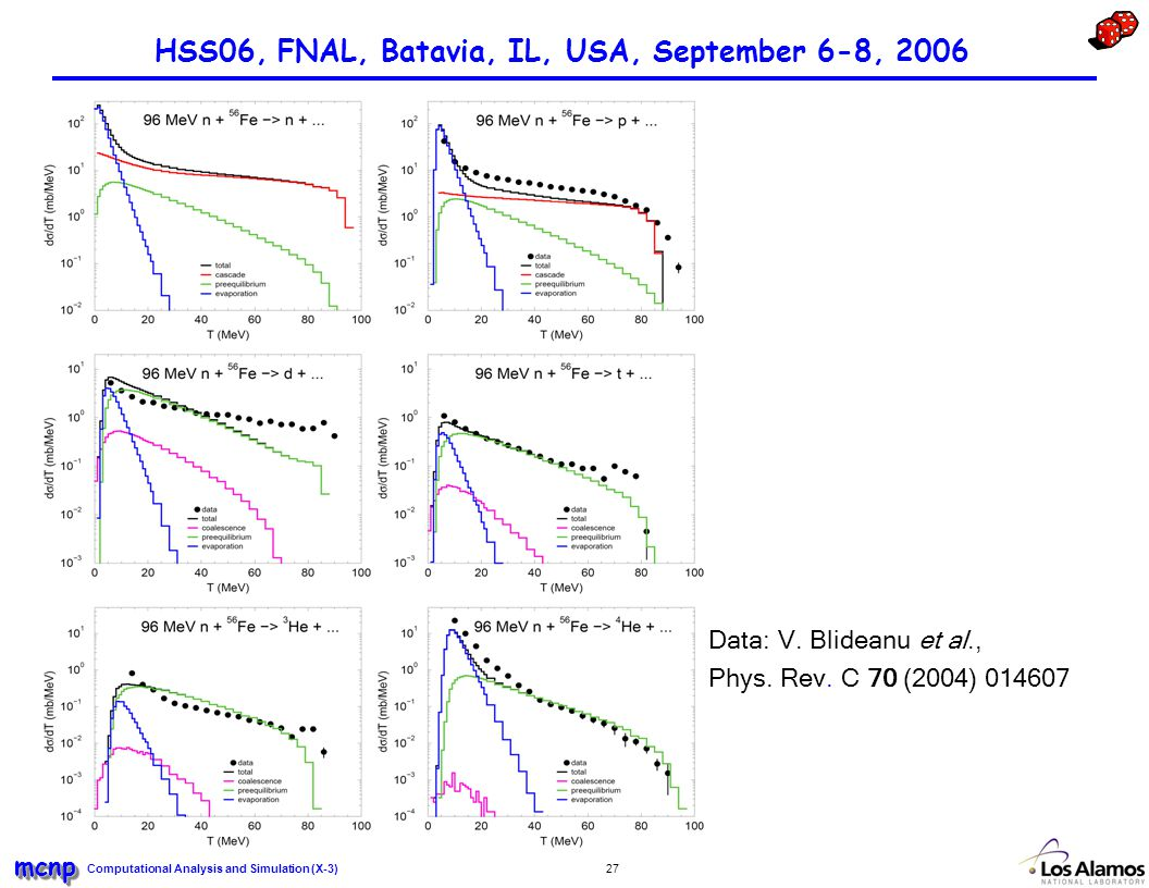 Computational Analysis and Simulation (X-3) mcnpmcnp 27 HSS06, FNAL, Batavia, IL, USA, September 6-8, 2006 Data: V.