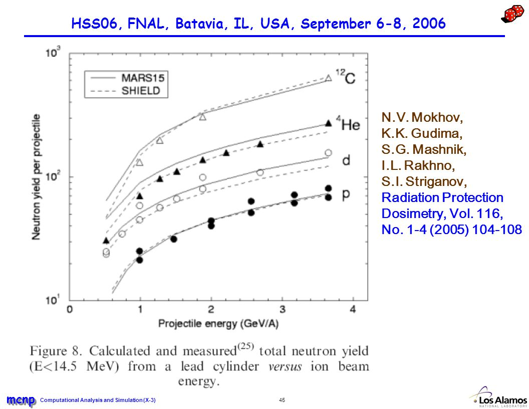 Computational Analysis and Simulation (X-3) mcnpmcnp 45 HSS06, FNAL, Batavia, IL, USA, September 6-8, 2006 N.V.