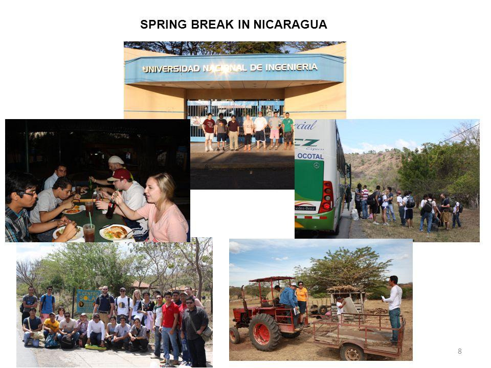 8 SPRING BREAK IN NICARAGUA