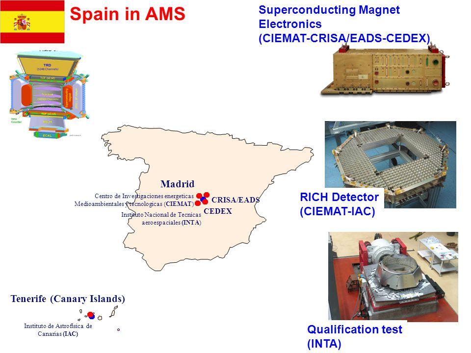 Madrid Instituto de Astrofisica de Canarias (IAC) Tenerife (Canary Islands) Spain in AMS Centro de Investigaciones energeticas Medioambientales y tecnologicas (CIEMAT) CRISA/EADS Instituto Nacional de Tecnicas aeroespaciales (INTA) CEDEX RICH Detector (CIEMAT-IAC) Superconducting Magnet Electronics (CIEMAT-CRISA/EADS-CEDEX) Qualification test (INTA)