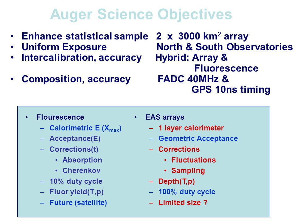 Auger Science Objectives Enhance statistical sample 2 x 3000 km 2 array Uniform Exposure North & South Observatories Intercalibration, accuracy Hybrid: Array & Fluorescence Composition, accuracy FADC 40MHz & GPS 10ns timing Flourescence –Calorimetric E (X max ) –Acceptance(E) –Corrections(t) Absorption Cherenkov –10% duty cycle –Fluor yield(T,p) –Future (satellite) EAS arrays –1 layer calorimeter –Geometric Acceptance –Corrections Fluctuations Sampling –Depth(T,p) –100% duty cycle –Limited size ?