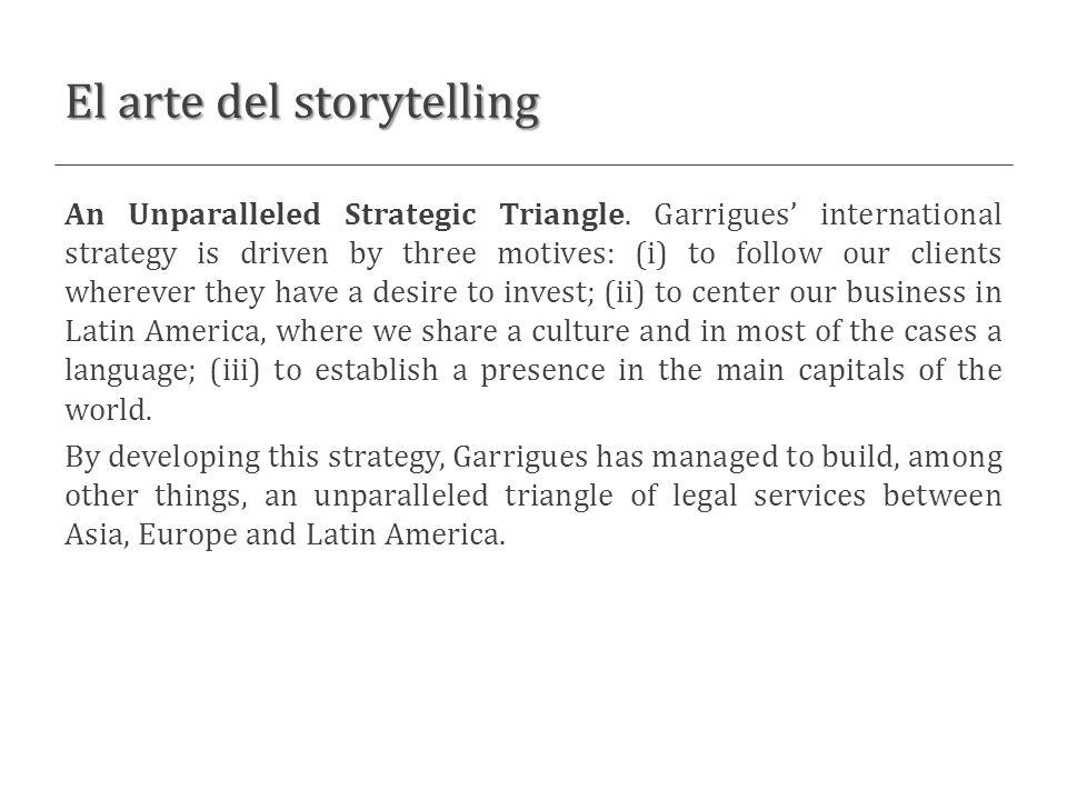 El arte del storytelling An Unparalleled Strategic Triangle.