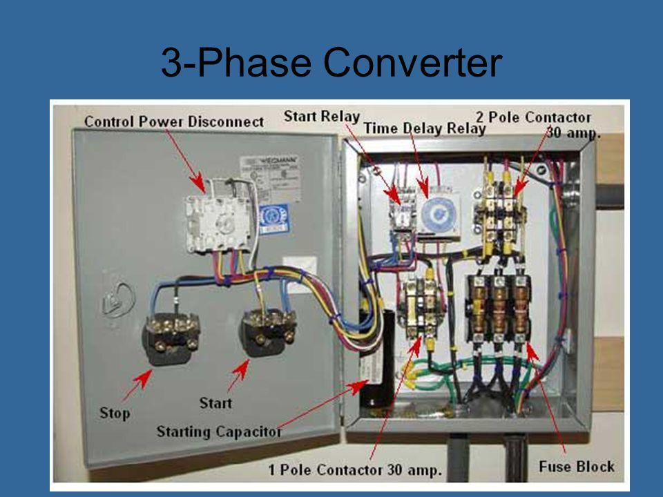 PLC 1-Pole Contactor 2-Pole Contactor Stop Remote Stop Start Remote Start Remote Lamp 3-Phase Converter