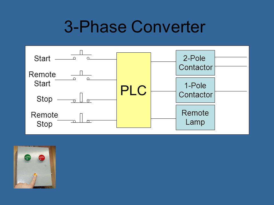 Example: Process Safety Pressure Emergency Release Solenoid Counter Pressure Sensor 10 Second Timer Pressure Release Valve