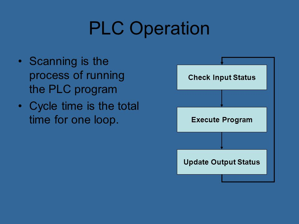 PLC Programming Ladder logic is the main programming method used for PLCs [39] It is a visual and symbolic programming language that resembles relays logic diagrams Ladder logic has been developed to mimic relay logic to reduce amount of retraining needed for engineers and trades people [39]