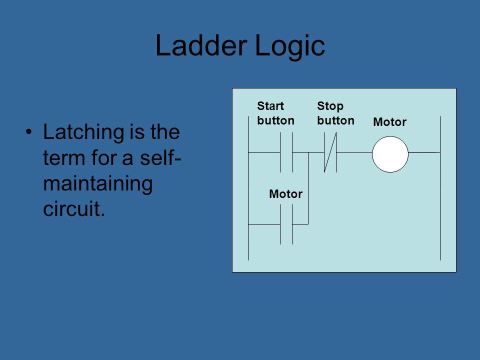 PLC Pressure sensor Solenoid Counter +--+ Timer Solenoid Timer Pressure sensor PLC ladder logic program Wiring diagram for PLC Pressure emergency release