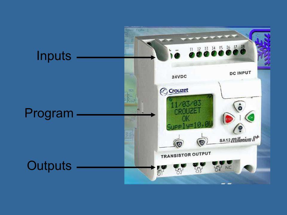 Inputs and Outputs Devices Push Buttons Proximity switches Photoelectric sensors Temperature sensors Pressure sensors Motors Solenoids Indicator lamps Resistive loads Contactors Inputs Outputs Push buttonPhoto Sensor Pressure Sensor Motor
