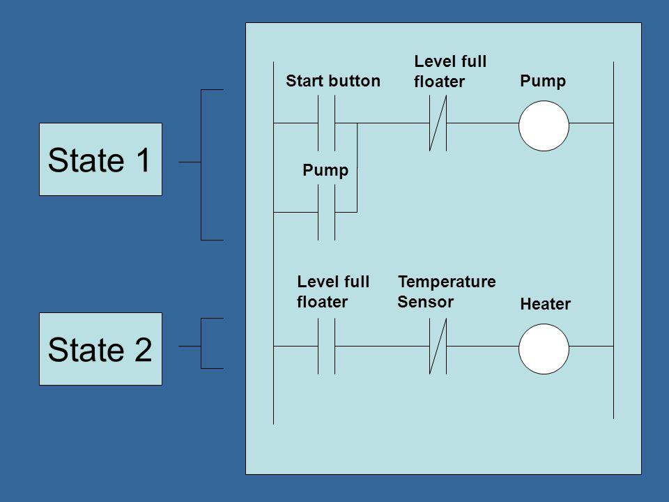 10 minute Timer Mixing motor Temperature Sensor State 3
