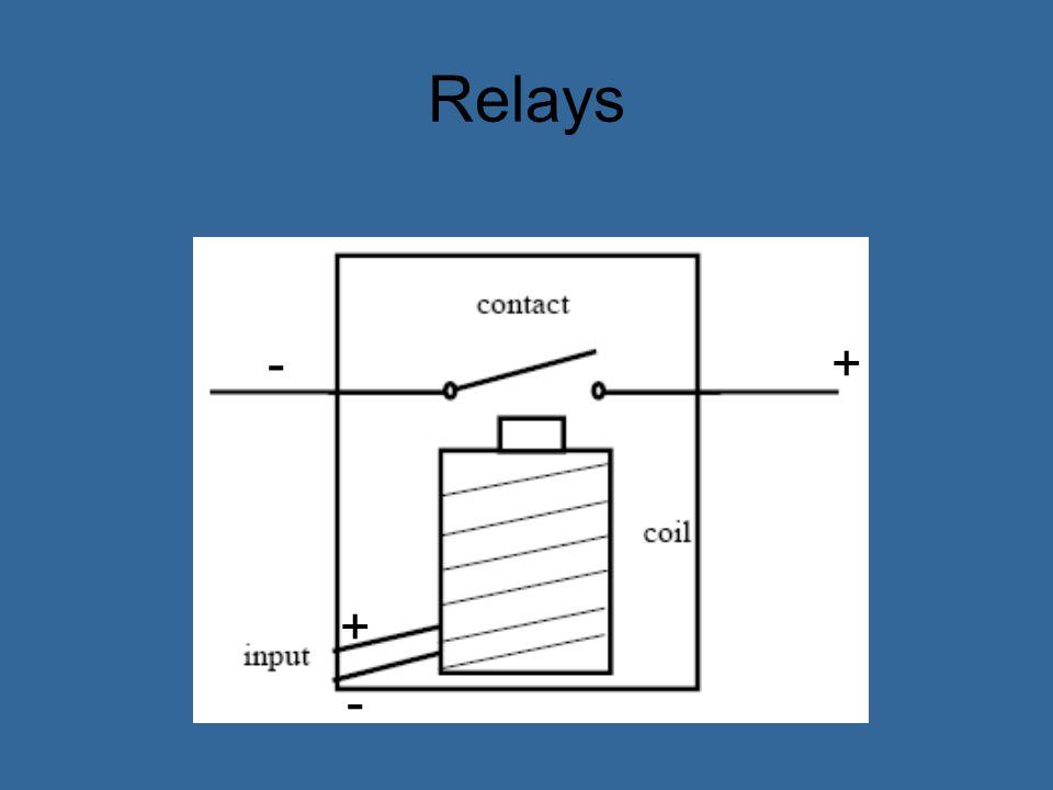 Programmable Logic Controllers Box Type Modular or Rack Type