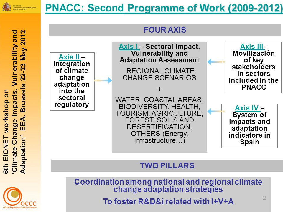 2 Axis II Axis II – Integration of climate change adaptation into the sectoral regulatory Axis IV Axis IV – System of impacts and adaptation indicators in Spain Axis III Axis III - Movilización of key stakeholders in sectors included in the PNACC Axis I Axis I – Sectoral Impact, Vulnerability and Adaptation Assessment REGIONAL CLIMATE CHANGE SCENARIOS + WATER, COASTAL AREAS, BIODIVERSITY, HEALTH, TOURISM, AGRICULTURE, FOREST, SOILS AND DESERTIFICATION, OTHERS (Energy, Infrastructure…) FOUR AXIS TWO PILLARS Coordination among national and regional climate change adaptation strategies To foster R&D&i related with I+V+A Programme of Work (2009-2012) PNACC: Second Programme of Work (2009-2012) 6th EIONET workshop on Climate Change Impacts, Vulnerability and Adaptation' EEA.