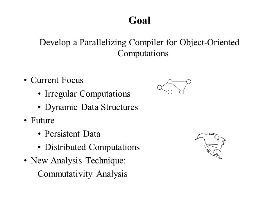 Goal Develop a Parallelizing Compiler for Object-Oriented Computations Current Focus Irregular Computations Dynamic Data Structures Future Persistent Data Distributed Computations New Analysis Technique: Commutativity Analysis