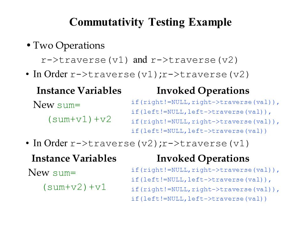 Commutativity Testing Example Two Operations r->traverse(v1) and r->traverse(v2) In Order r->traverse(v1) ; r->traverse(v2) Instance Variables New sum= (sum+v1)+v2 Invoked Operations if(right!=NULL,right->traverse(val)), if(left!=NULL,left->traverse(val)), if(right!=NULL,right->traverse(val)), if(left!=NULL,left->traverse(val)) In Order r->traverse(v2) ; r->traverse(v1) Instance Variables New sum= (sum+v2)+v1 Invoked Operations if(right!=NULL,right->traverse(val)), if(left!=NULL,left->traverse(val)), if(right!=NULL,right->traverse(val)), if(left!=NULL,left->traverse(val))