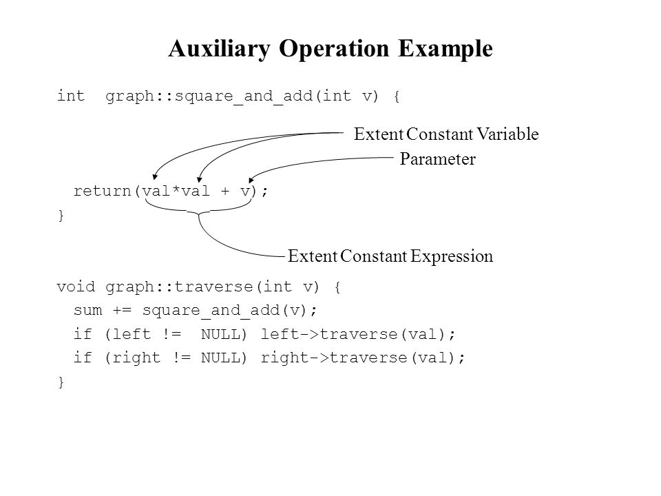 Auxiliary Operation Example int graph::square_and_add(int v) { return(val*val + v); } void graph::traverse(int v) { sum += square_and_add(v); if (left != NULL) left->traverse(val); if (right != NULL) right->traverse(val); } Extent Constant Expression Extent Constant Variable Parameter