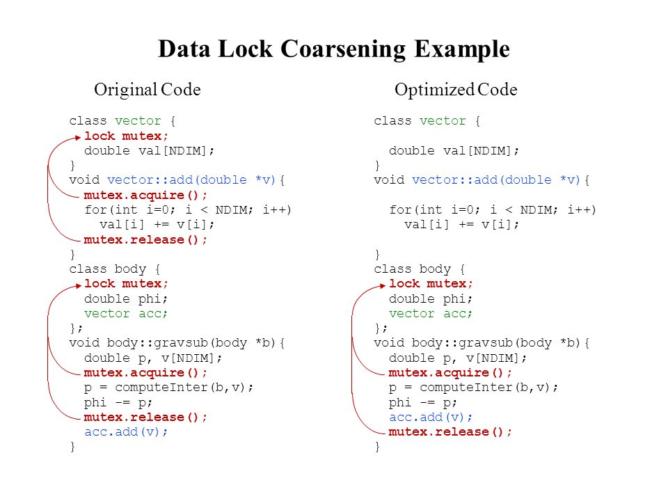 Data Lock Coarsening Example class vector { lock mutex; double val[NDIM]; } void vector::add(double *v){ mutex.acquire(); for(int i=0; i < NDIM; i++) val[i] += v[i]; mutex.release(); } class body { lock mutex; double phi; vector acc; }; void body::gravsub(body *b){ double p, v[NDIM]; mutex.acquire(); p = computeInter(b,v); phi -= p; mutex.release(); acc.add(v); } class vector { double val[NDIM]; } void vector::add(double *v){ for(int i=0; i < NDIM; i++) val[i] += v[i]; } class body { lock mutex; double phi; vector acc; }; void body::gravsub(body *b){ double p, v[NDIM]; mutex.acquire(); p = computeInter(b,v); phi -= p; acc.add(v); mutex.release(); } Original CodeOptimized Code