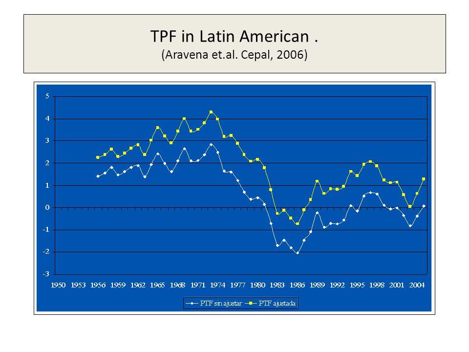 TPF in Latin American. (Aravena et.al. Cepal, 2006)