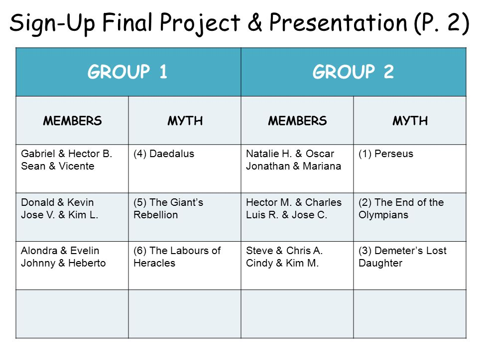 Sign-Up Final Project & Presentation (P. 2) GROUP 1GROUP 2 MEMBERSMYTHMEMBERSMYTH Gabriel & Hector B. Sean & Vicente (4) DaedalusNatalie H. & Oscar Jo