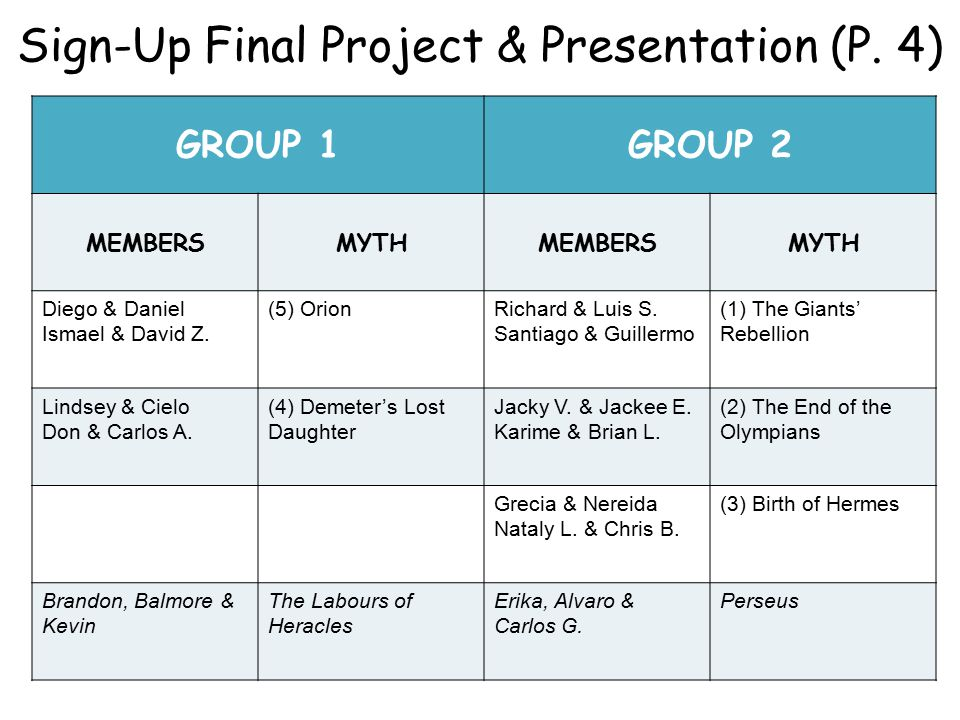 Sign-Up Final Project & Presentation (P. 4) GROUP 1GROUP 2 MEMBERSMYTHMEMBERSMYTH Diego & Daniel Ismael & David Z. (5) OrionRichard & Luis S. Santiago