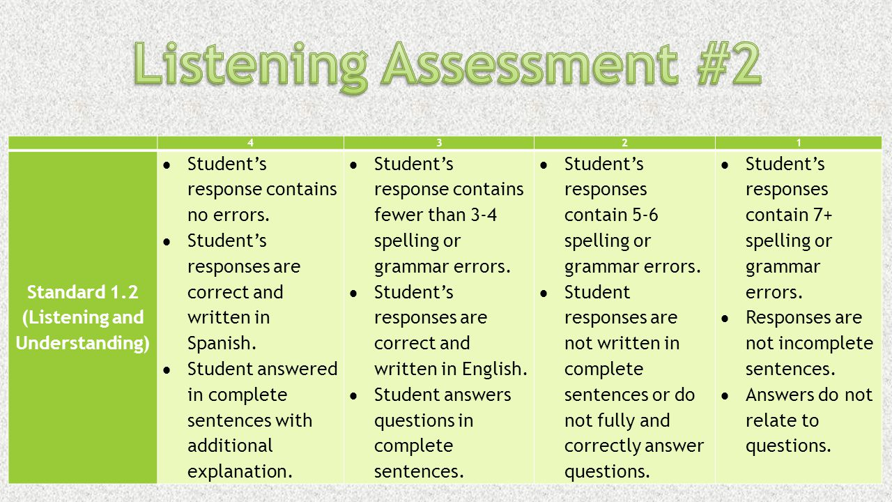 4321 Standard 1.2 (Listening and Understanding)  Student's response contains no errors.