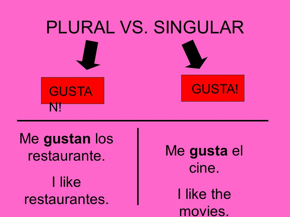 SENTENCE STRUCTURE In SPANISH… The word order is actually BACKWORDS.
