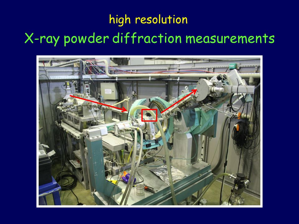 X-ray powder diffraction measurements high resolution