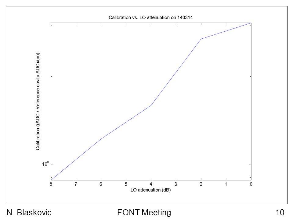 FONT Meeting10N. Blaskovic